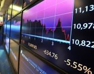 指数基金投资策略——美股市场